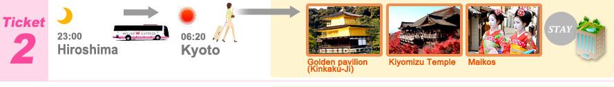 путешествуем по Японии