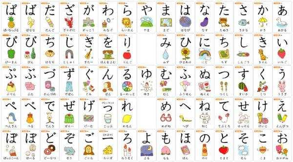 япония знакомства для изучения языка