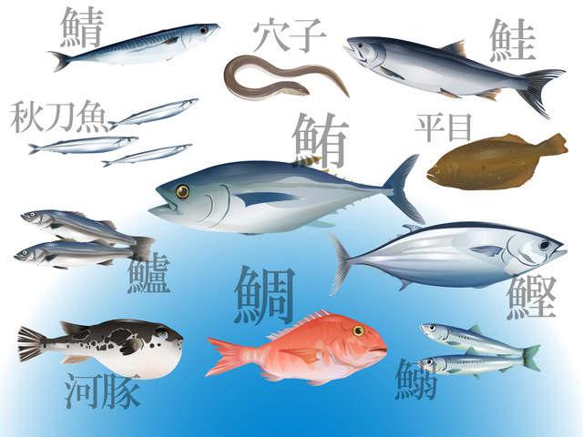 иероглиф рыба